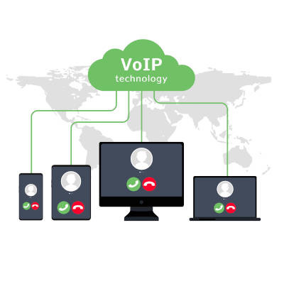 VoIP is Probably Right for Your Business
